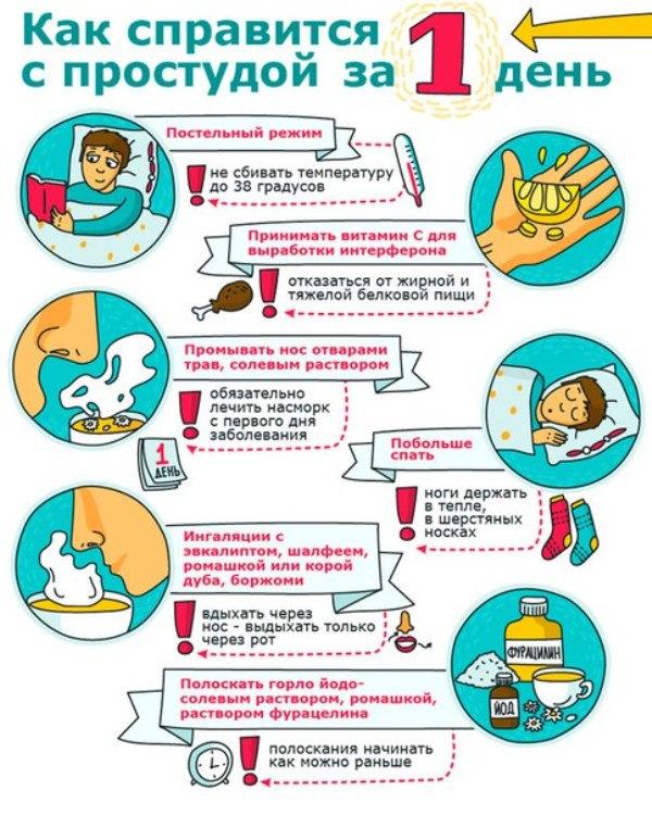 Нежить, чхання або кашель у маленької дитини